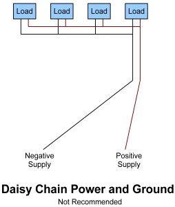 UAV Daisy Chain Power and Ground Example