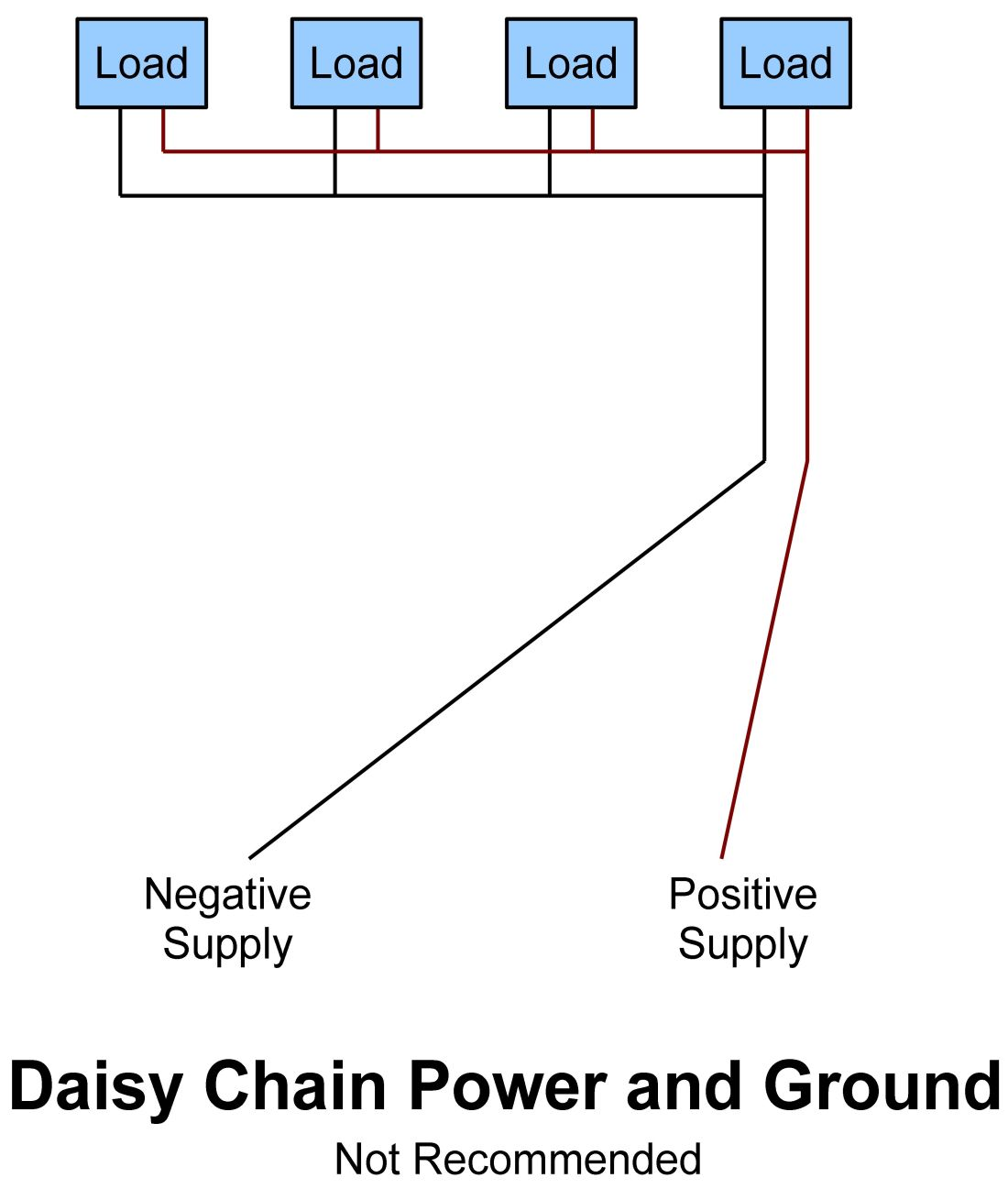 daisy chain electrical schematics wiring diagram ultrasonic sensor operation on a quadcopter daisy chain electrical wiring diagram #5