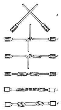 Western Union Wire Splice