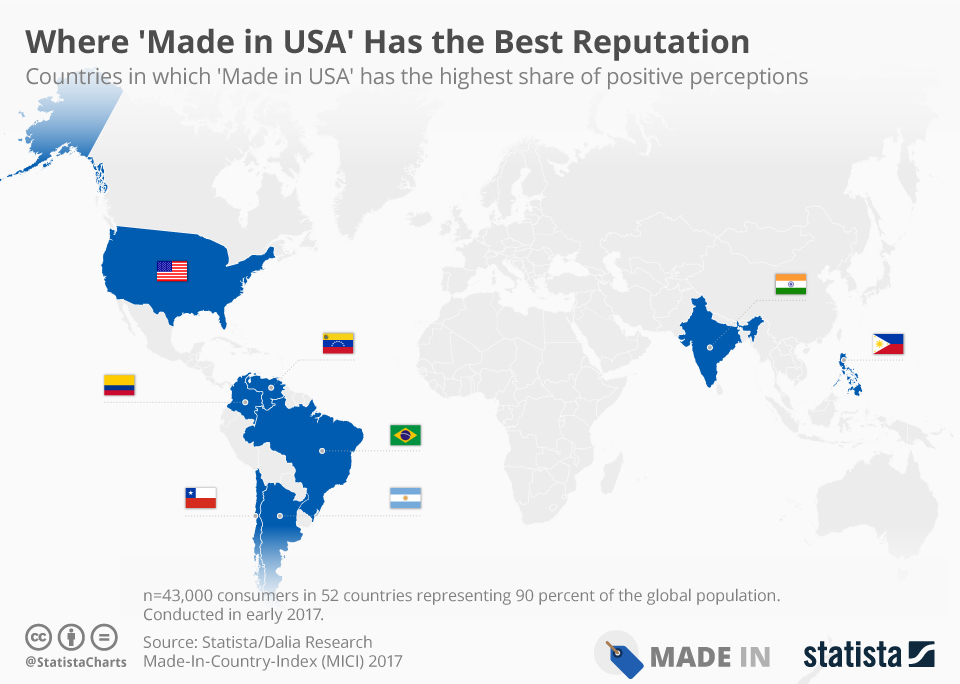 made in the usa reputation infographic