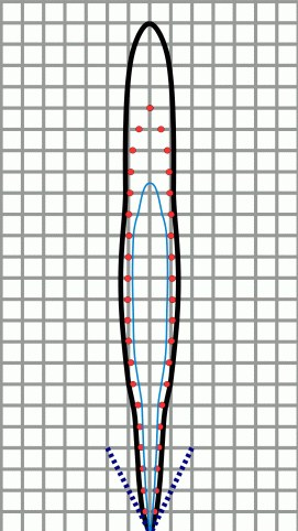 MB7563 Beam Pattern