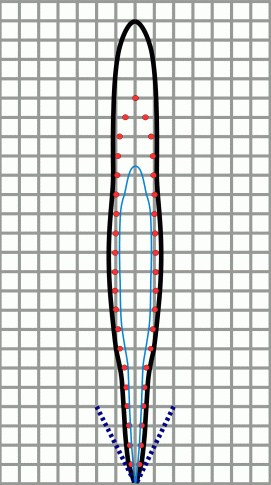 MB7583 Beam Pattern