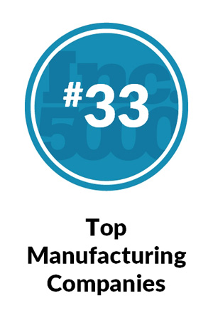 Top Manufacturing Companies