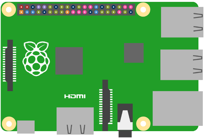 Raspberry Pi Zero Remarks