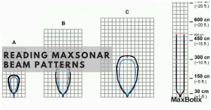 MaxBotix Reading MaxSonar Beam Patterns