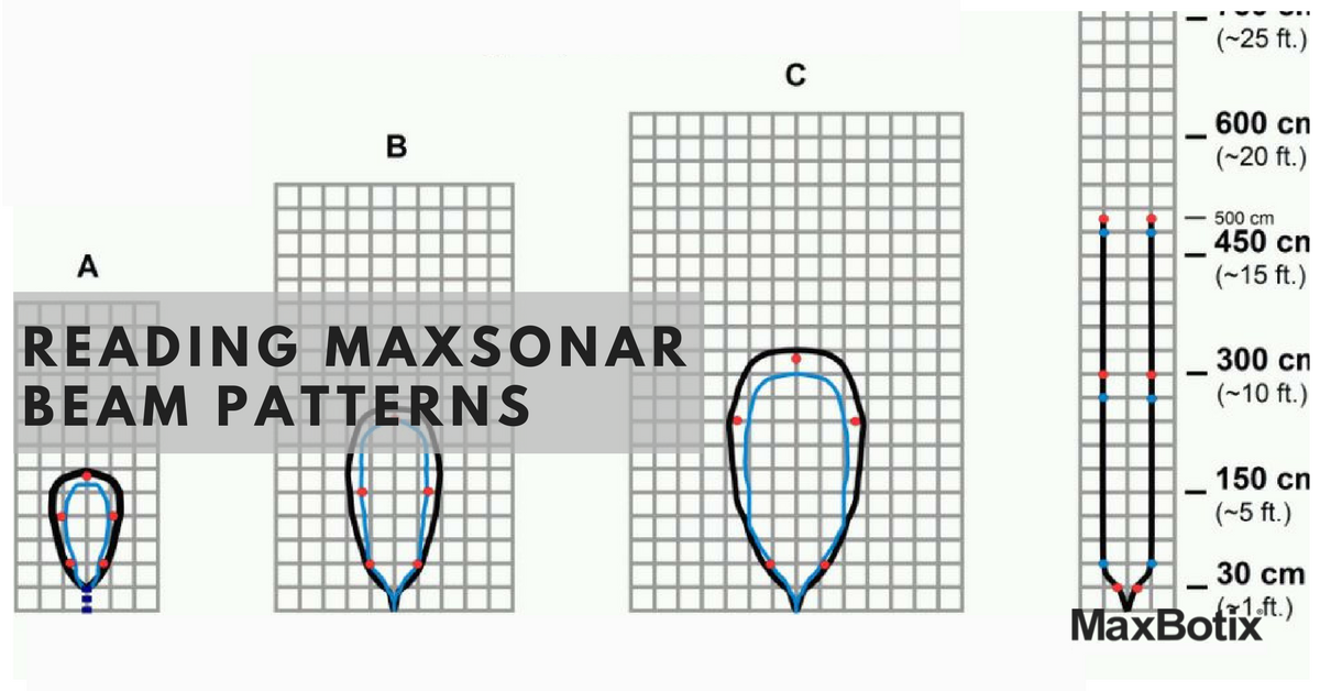 Reading MaxSonar Beam Patterns