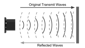 Basic Sonar Illustration