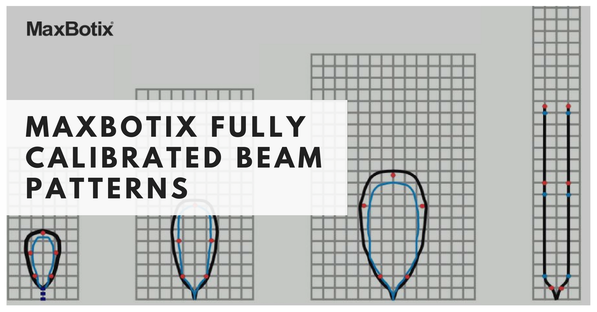 MaxBotix Fully Calibrated Beam Patterns